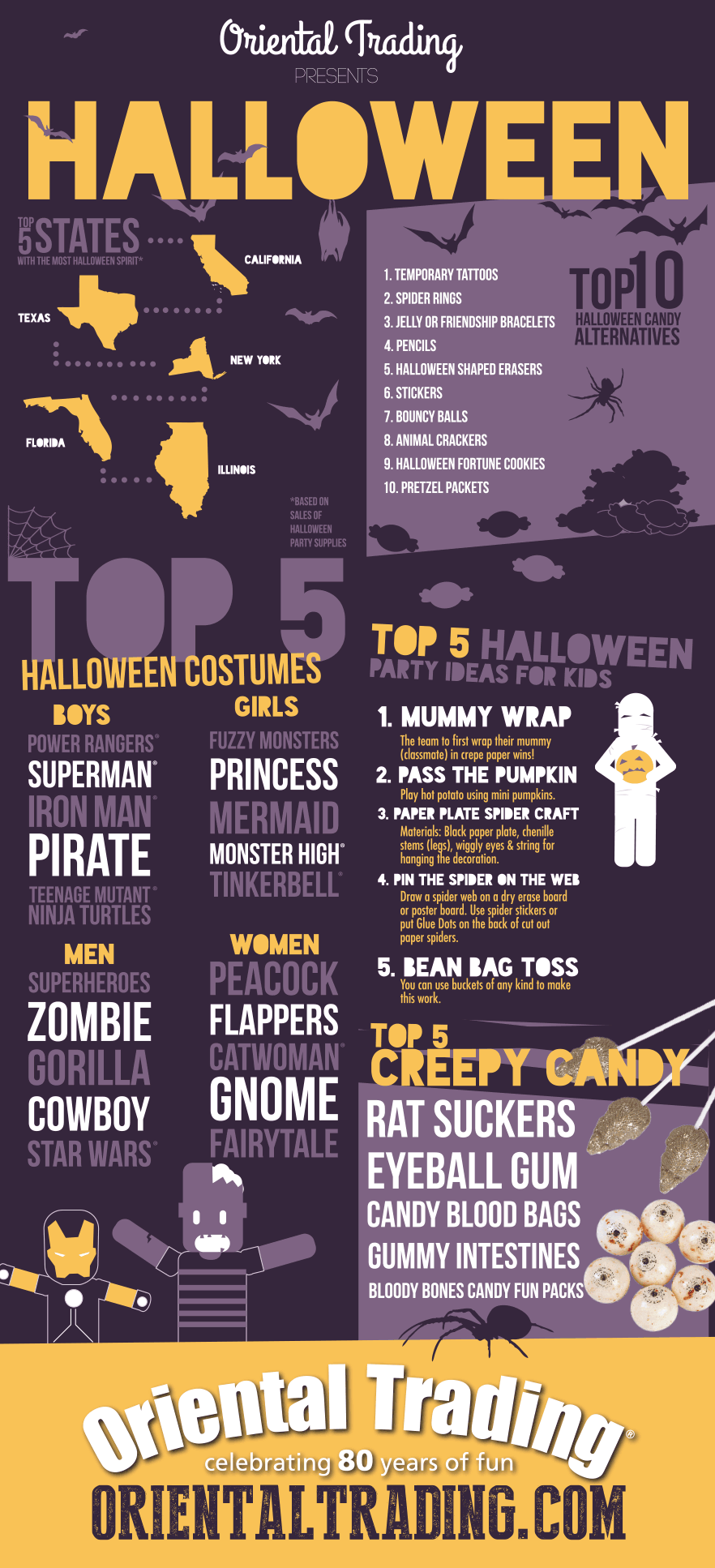Halloween Fun Facts & Ghoulishly Good Ideas by OrientalTrading.com